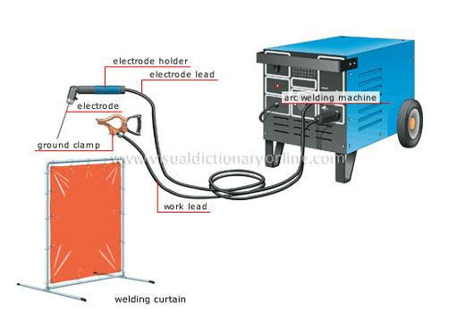 tig welder wiring diagram lincoln welder wiring diagram